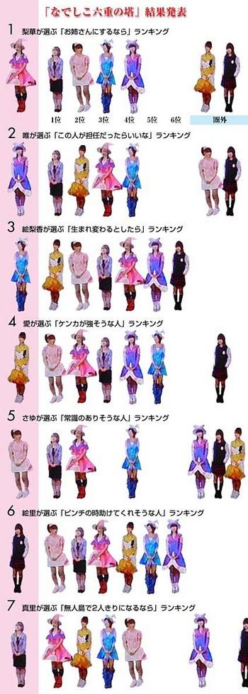 ranking_
